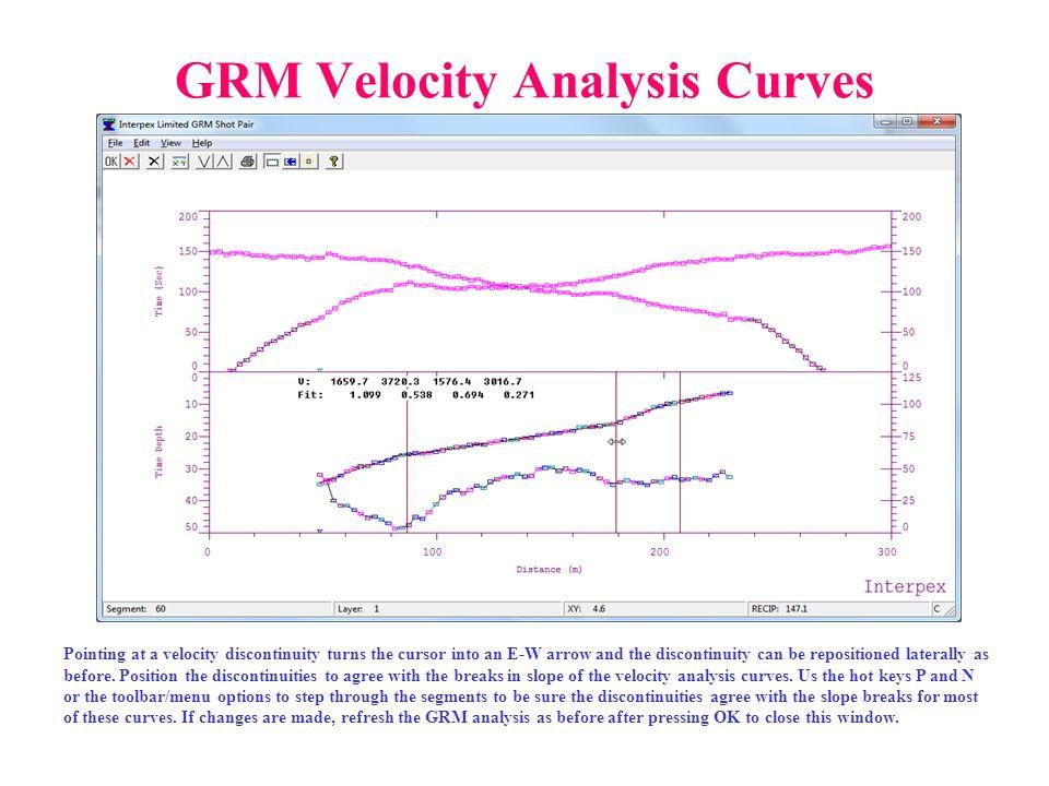 GRM Velocity Analysis Curves