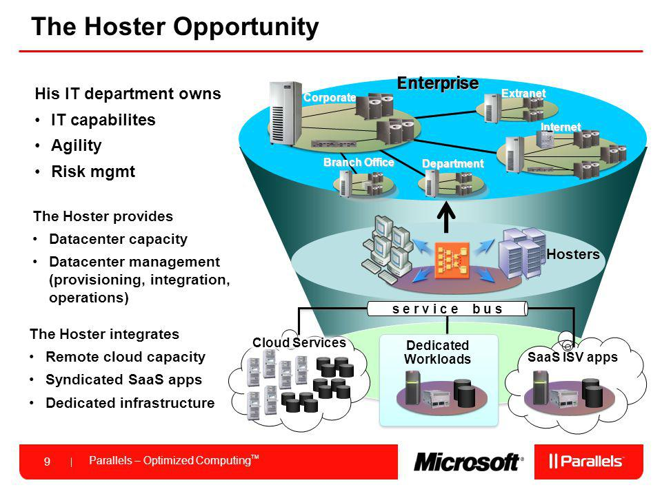 The Hoster Opportunity