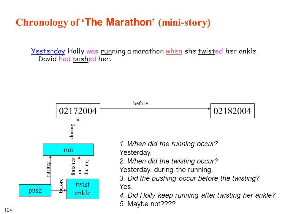 Chronology of 'The Marathon' (mini-story)