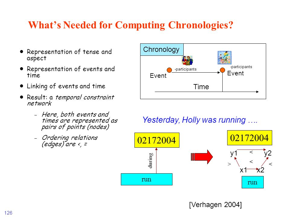 What's Needed for Computing Chronologies