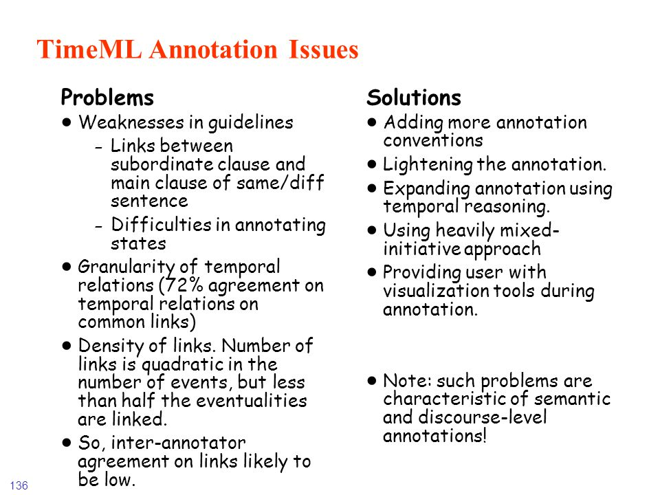 TimeML Annotation Issues