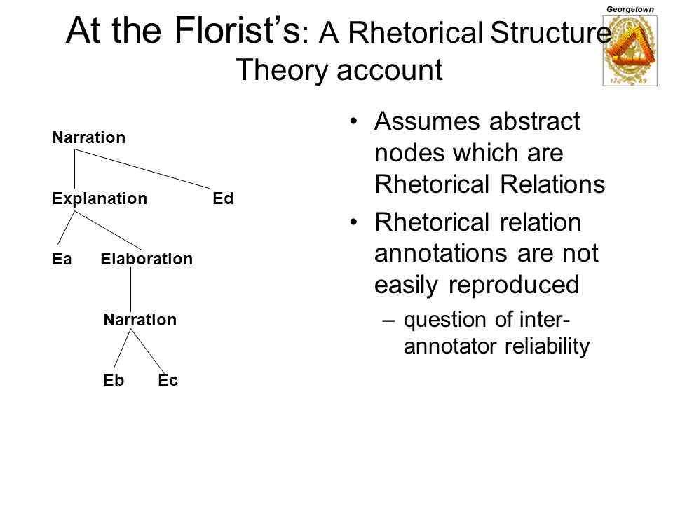 At the Florist's: A Rhetorical Structure Theory account