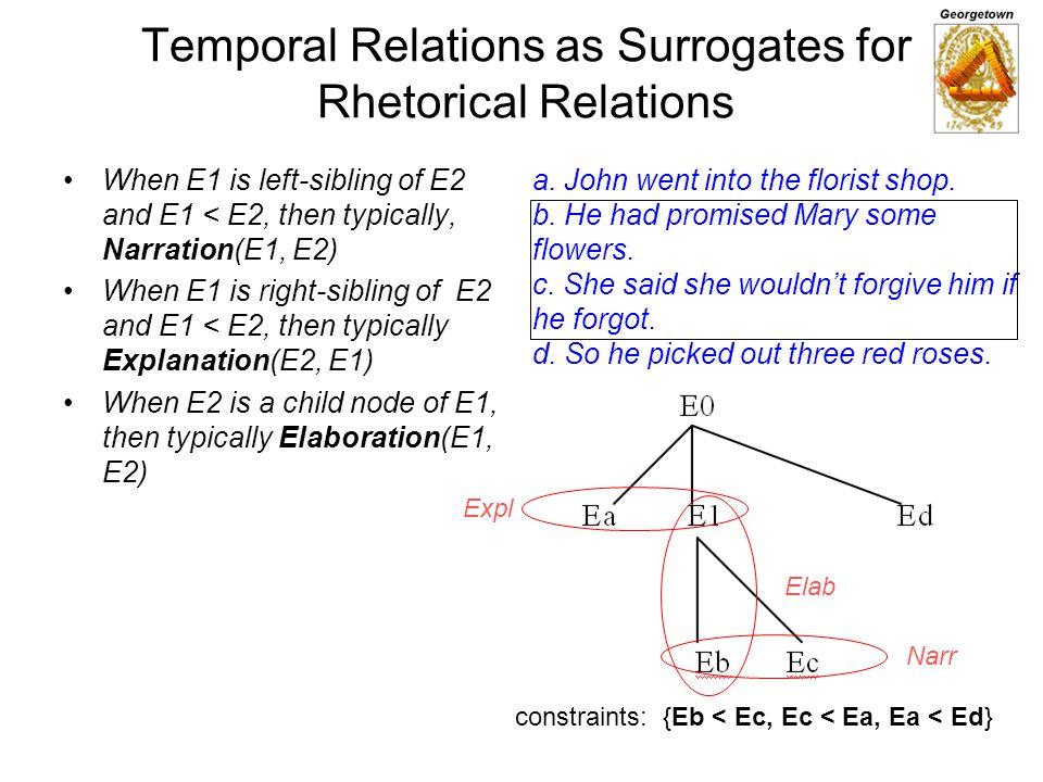 Temporal Relations as Surrogates for Rhetorical Relations