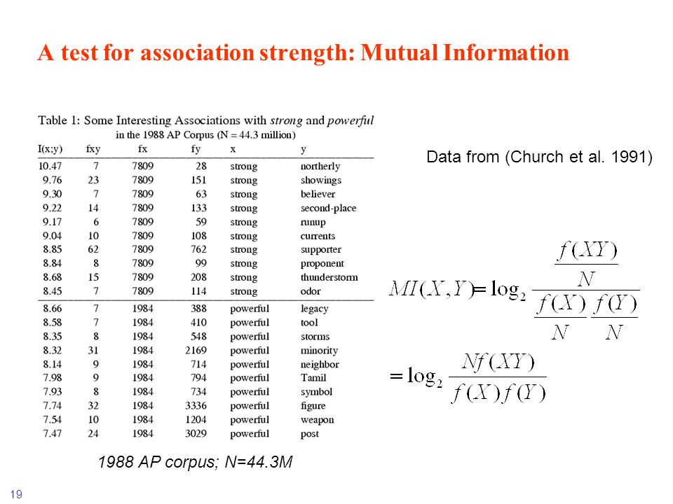 A test for association strength: Mutual Information