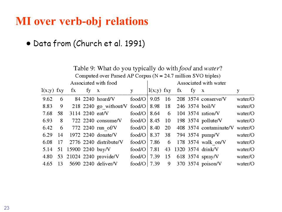 MI over verb-obj relations