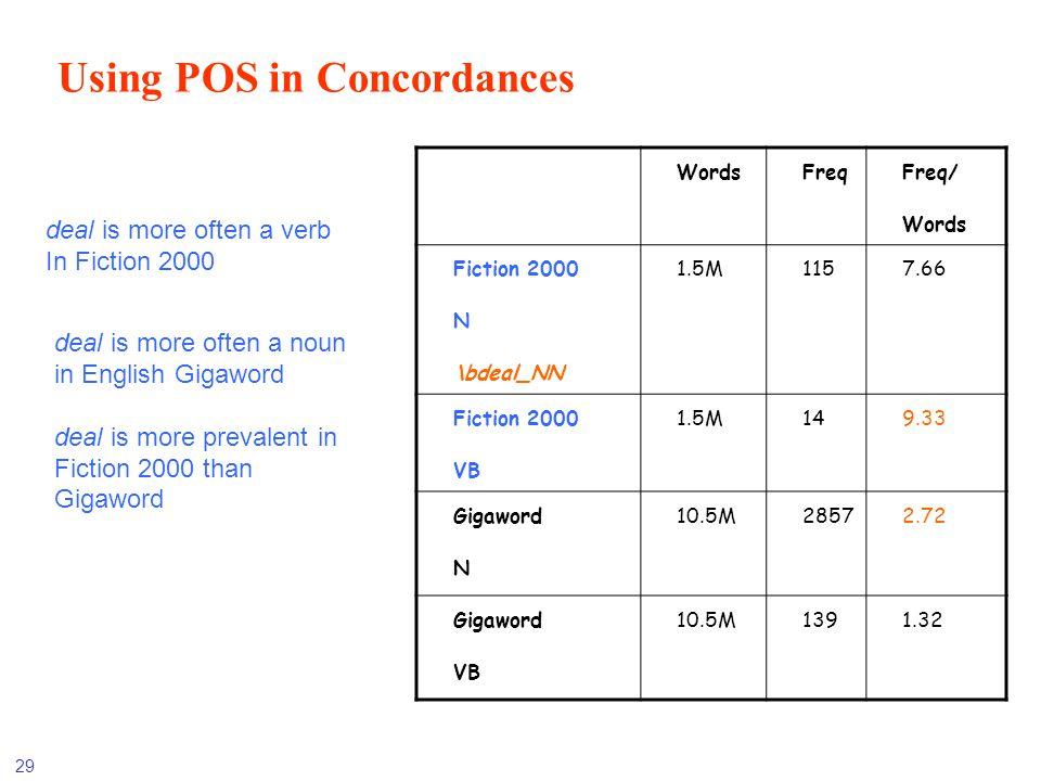 Using POS in Concordances