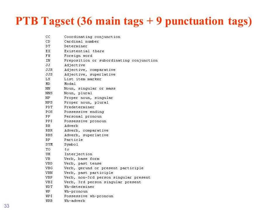 PTB Tagset (36 main tags + 9 punctuation tags)