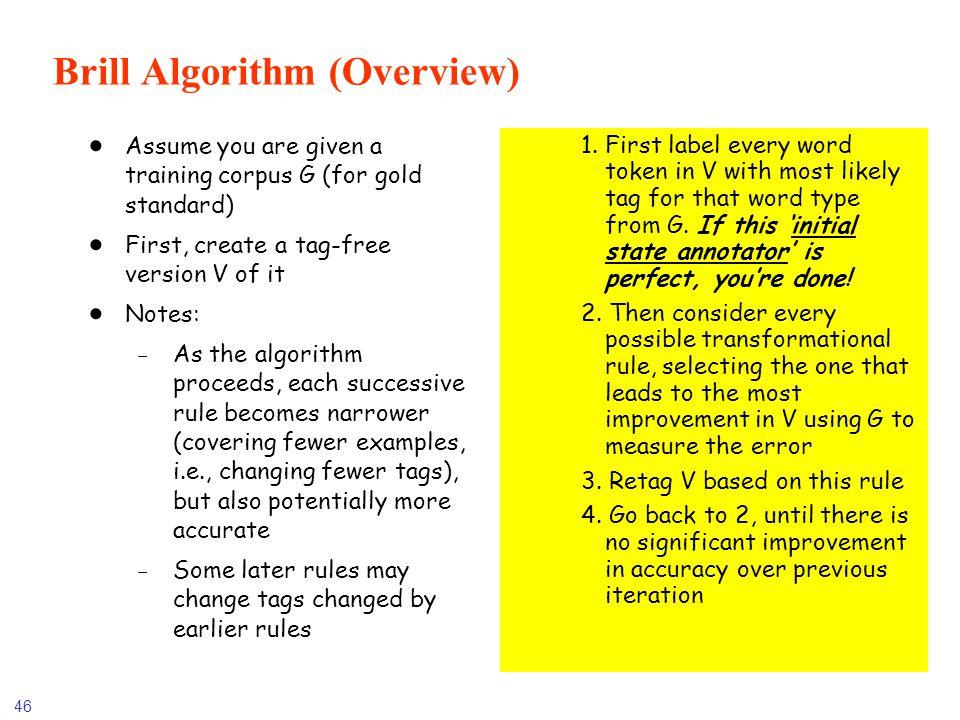 Brill Algorithm (Overview)