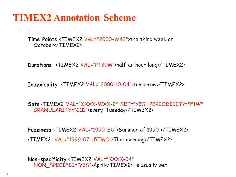 TIMEX2 Annotation Scheme