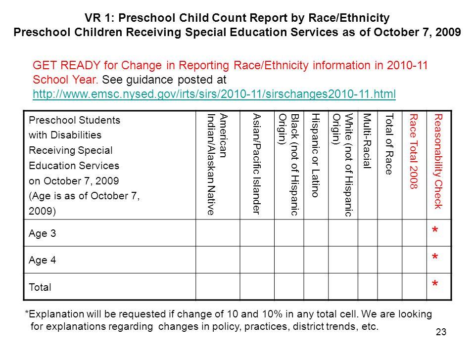 VR 1: Preschool Child Count Report by Race/Ethnicity