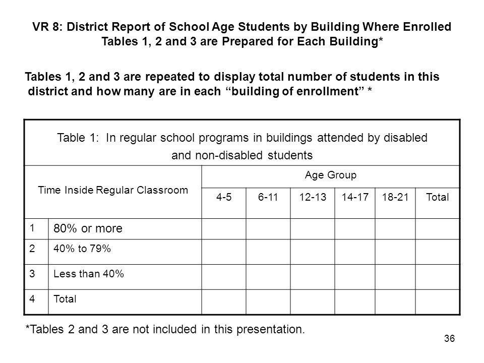 Tables 1, 2 and 3 are Prepared for Each Building*