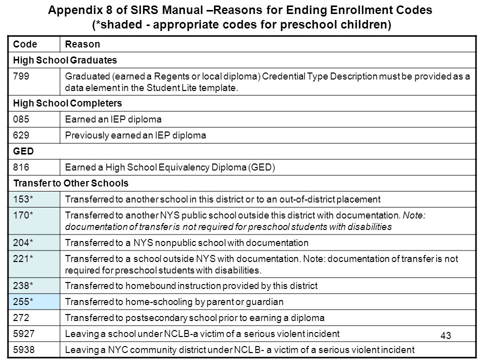 Appendix 8 of SIRS Manual –Reasons for Ending Enrollment Codes (
