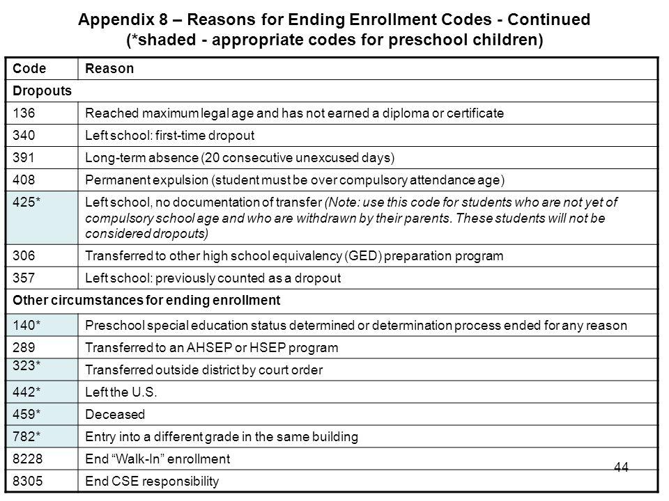 Appendix 8 – Reasons for Ending Enrollment Codes - Continued (