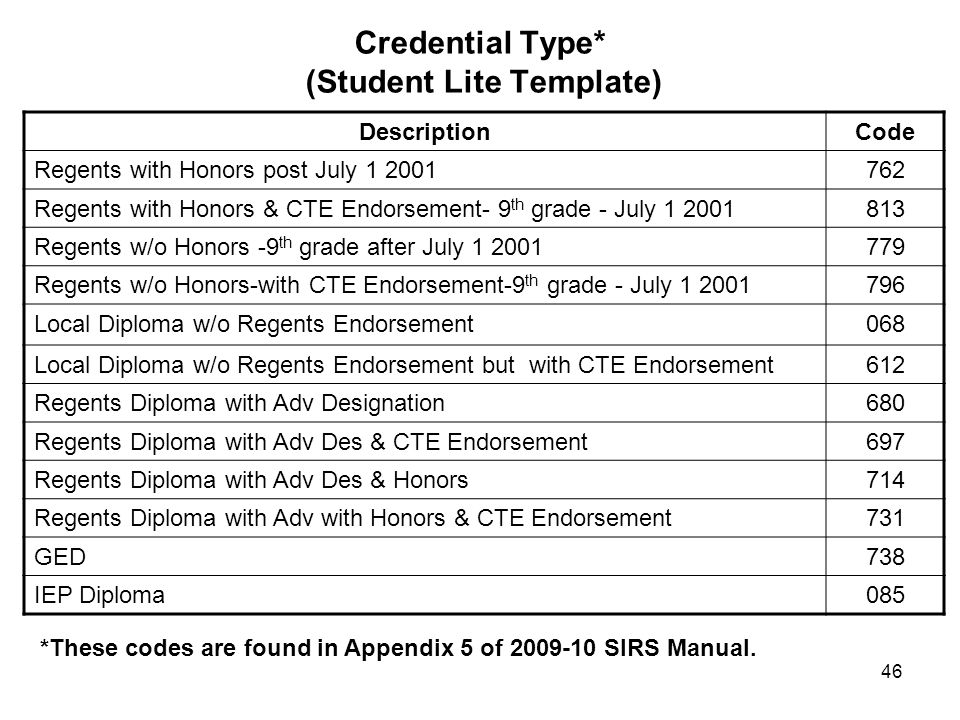 Credential Type* (Student Lite Template)