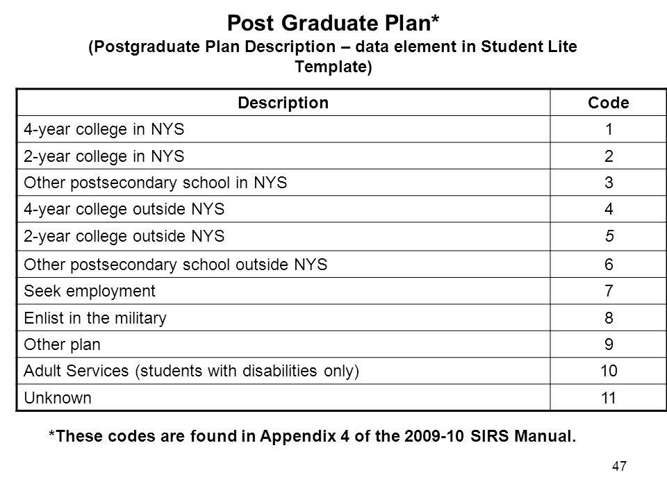 Post Graduate Plan* (Postgraduate Plan Description – data element in Student Lite Template)