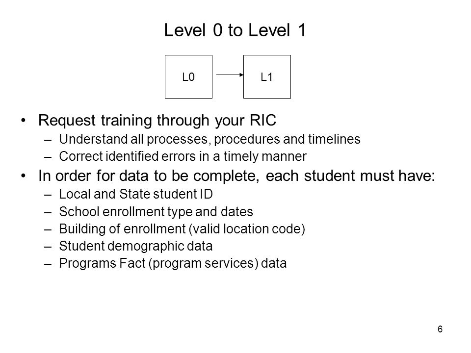 Level 0 to Level 1 Request training through your RIC