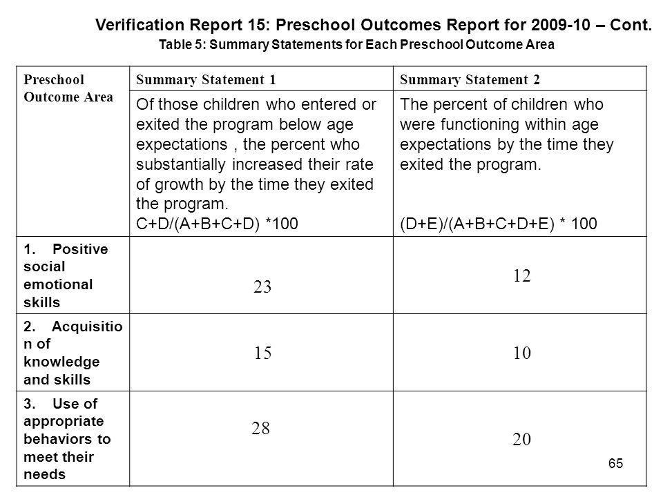 Verification Report 15: Preschool Outcomes Report for 2009-10 – Cont.