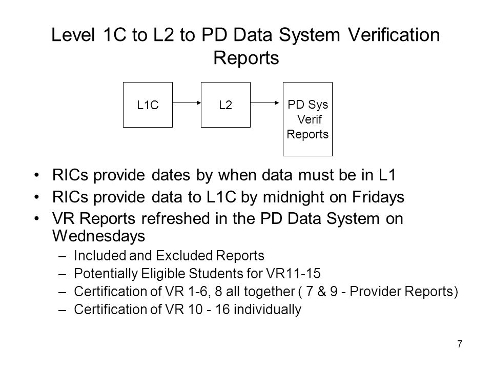 Level 1C to L2 to PD Data System Verification Reports