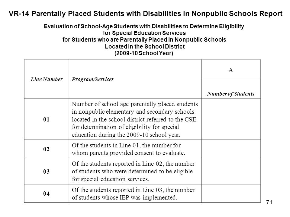 VR-14 Parentally Placed Students with Disabilities in Nonpublic Schools Report