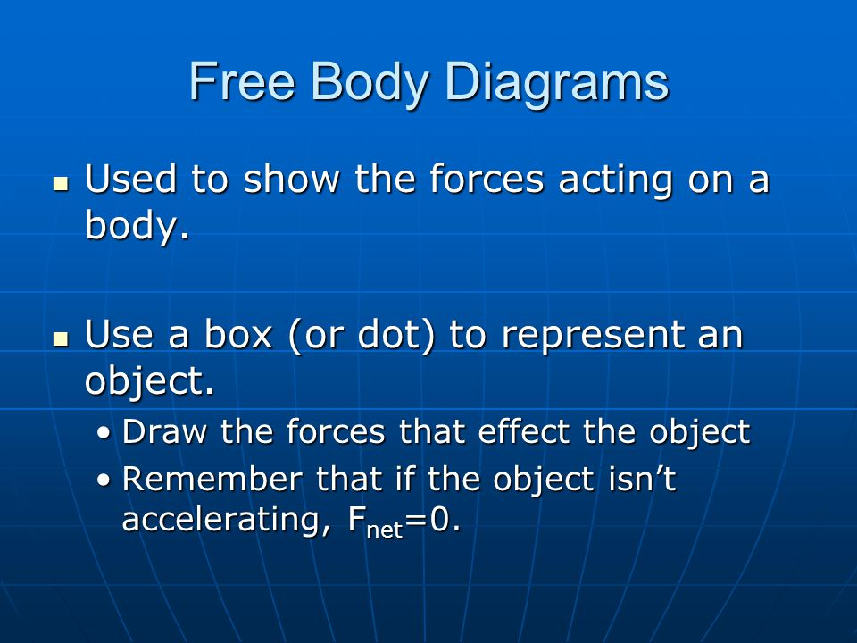 Free Body Diagrams Used to show the forces acting on a body.