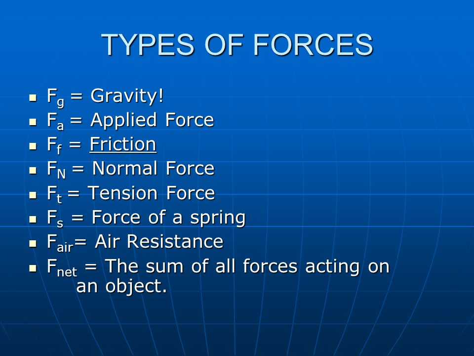TYPES OF FORCES Fg = Gravity! Fa = Applied Force Ff = Friction