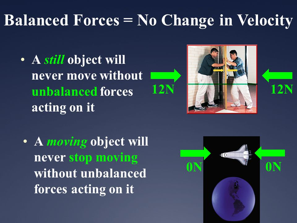 Balanced Forces = No Change in Velocity