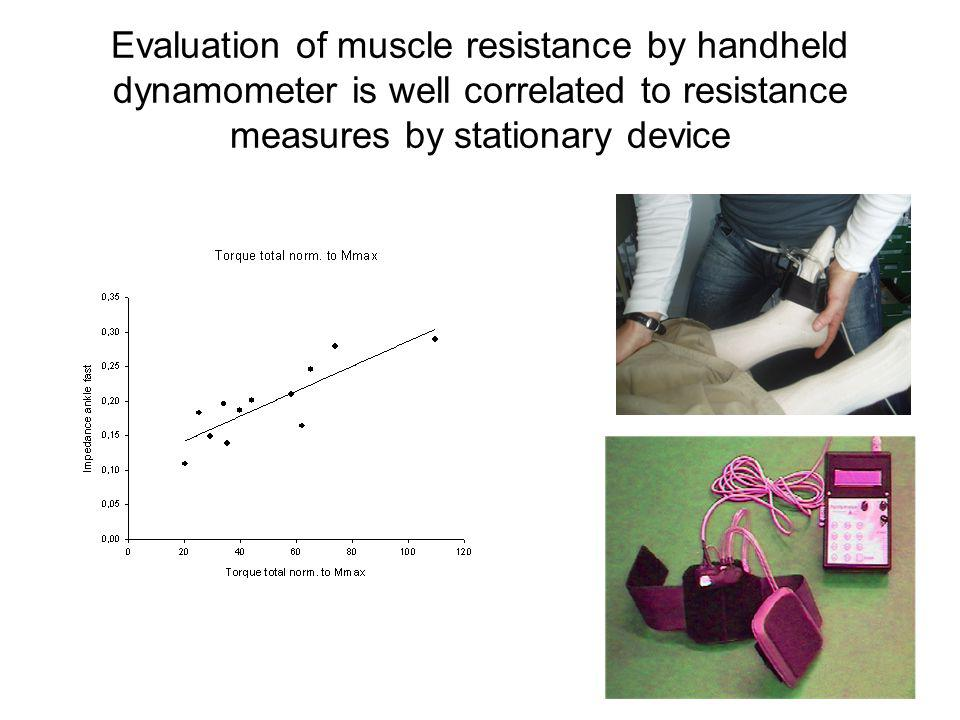 Evaluation of muscle resistance by handheld dynamometer is well correlated to resistance measures by stationary device