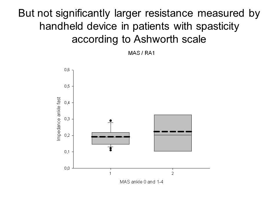 But not significantly larger resistance measured by handheld device in patients with spasticity according to Ashworth scale