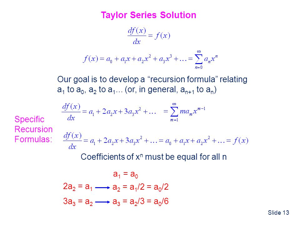 Taylor Series Solution