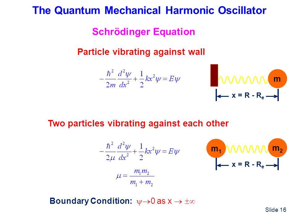 The Quantum Mechanical Harmonic Oscillator