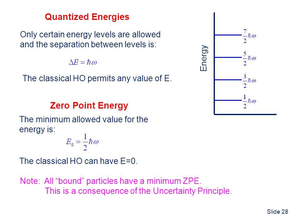 Quantized Energies Zero Point Energy