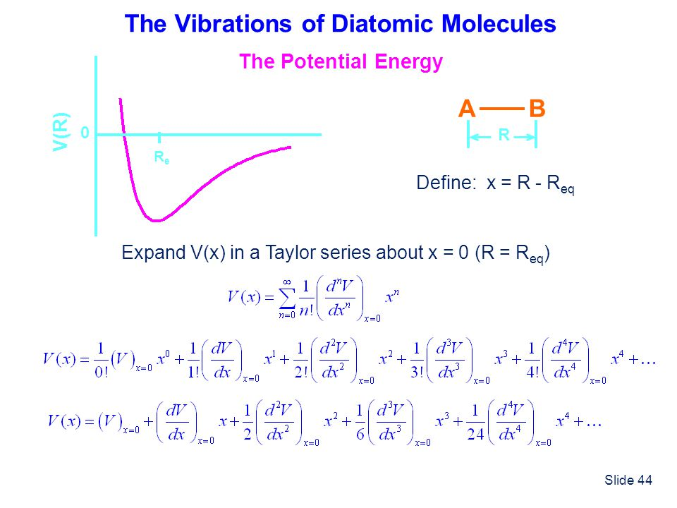 The Vibrations of Diatomic Molecules
