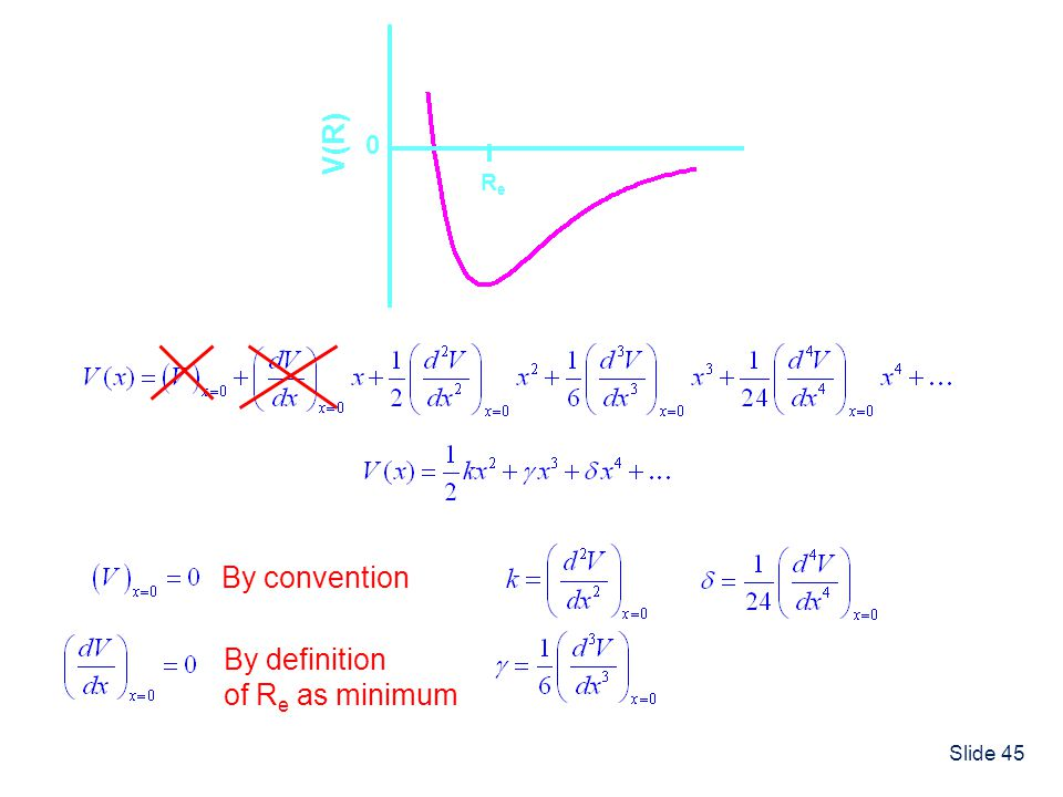 Re V(R) By convention By definition of Re as minimum