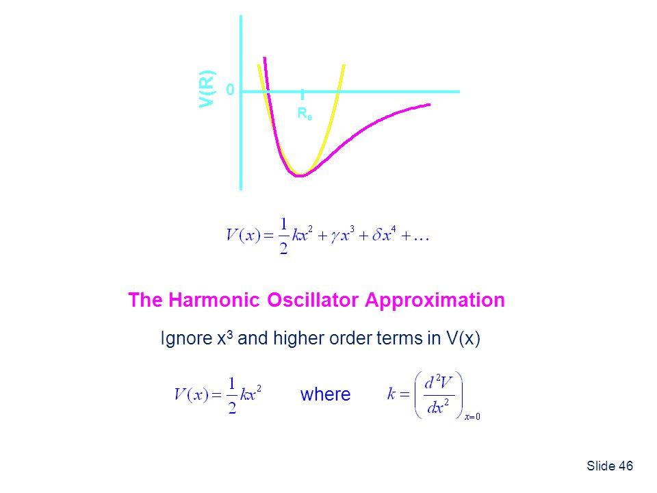 The Harmonic Oscillator Approximation