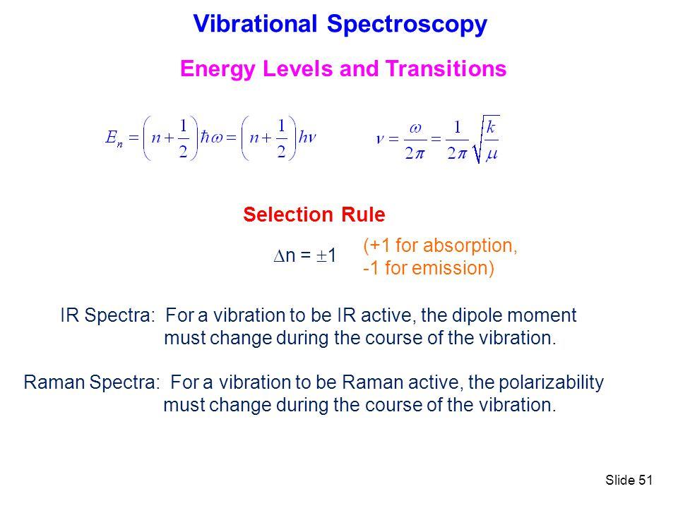 Vibrational Spectroscopy