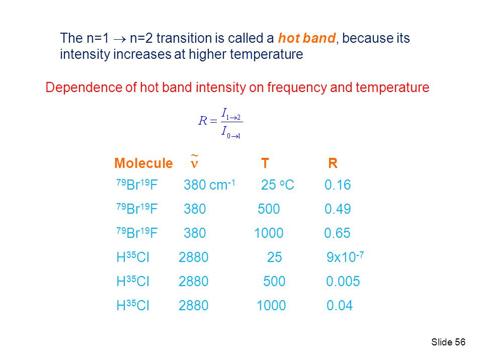 The n=1  n=2 transition is called a hot band, because its