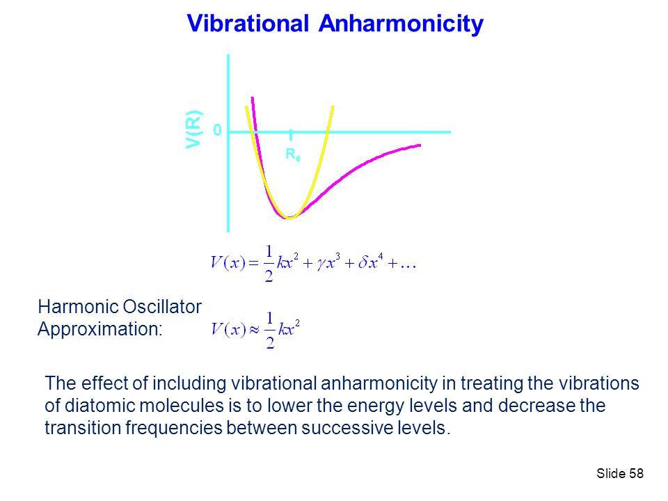 Vibrational Anharmonicity