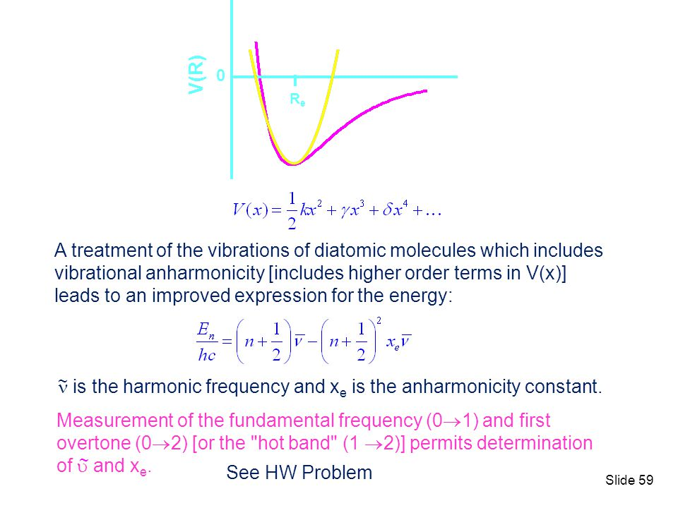 A treatment of the vibrations of diatomic molecules which includes