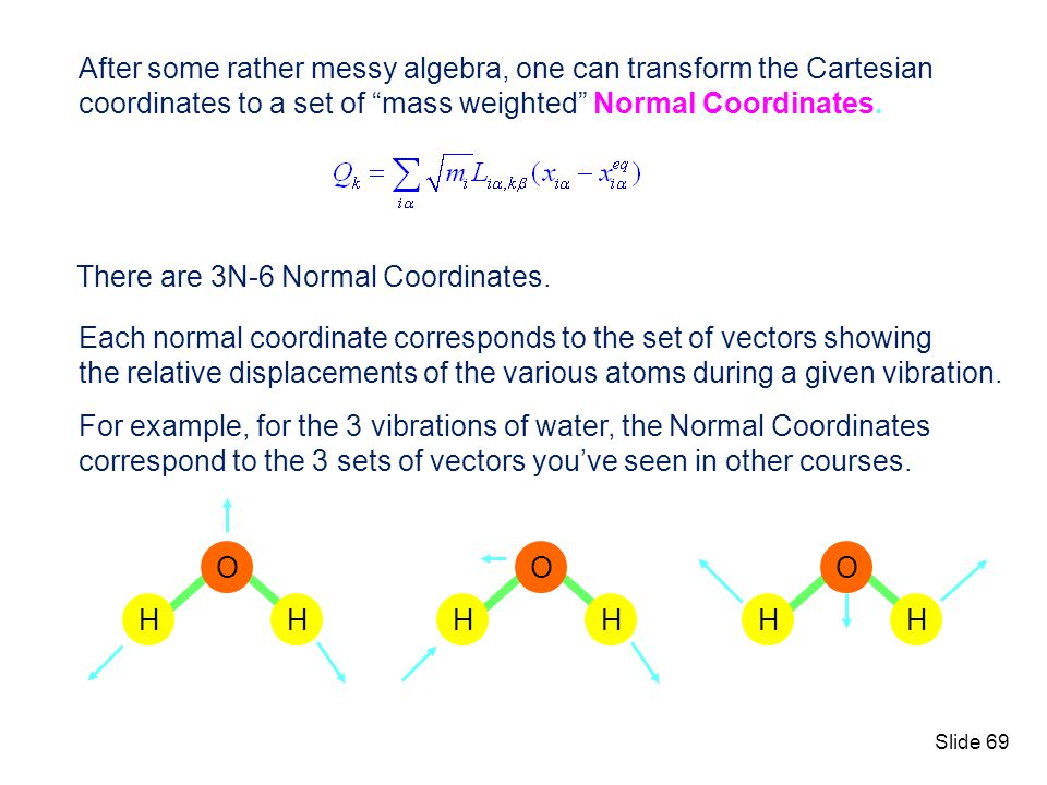 After some rather messy algebra, one can transform the Cartesian