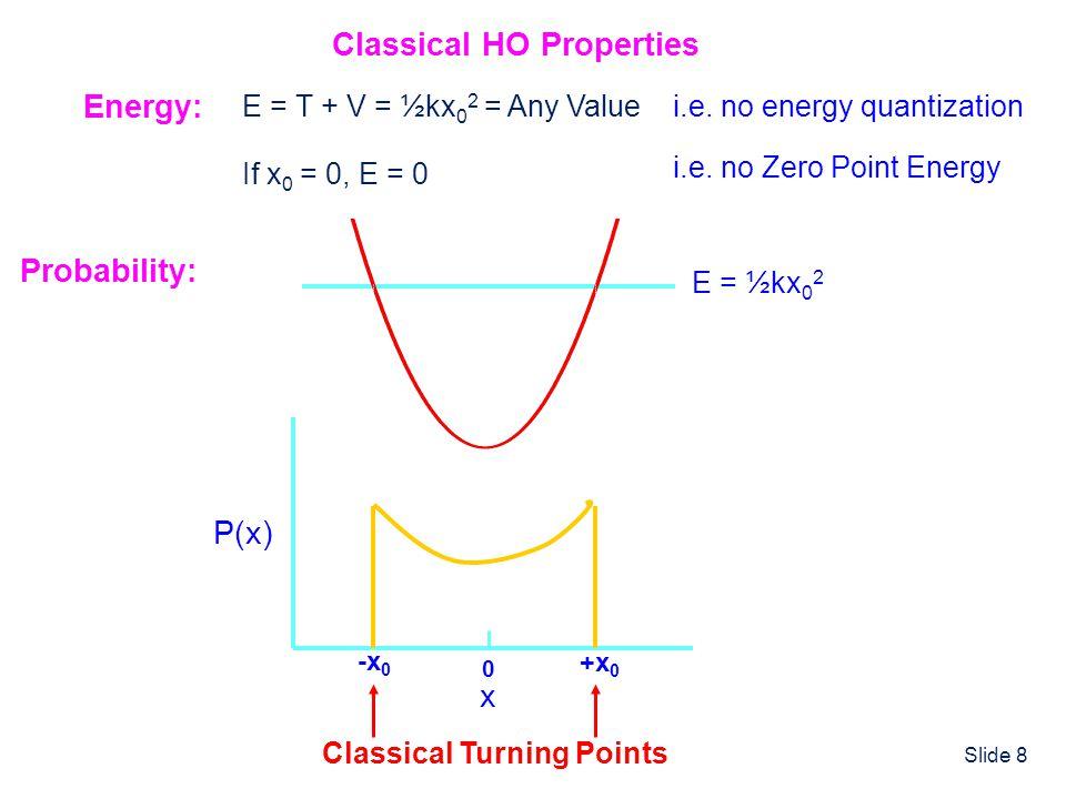 Classical HO Properties