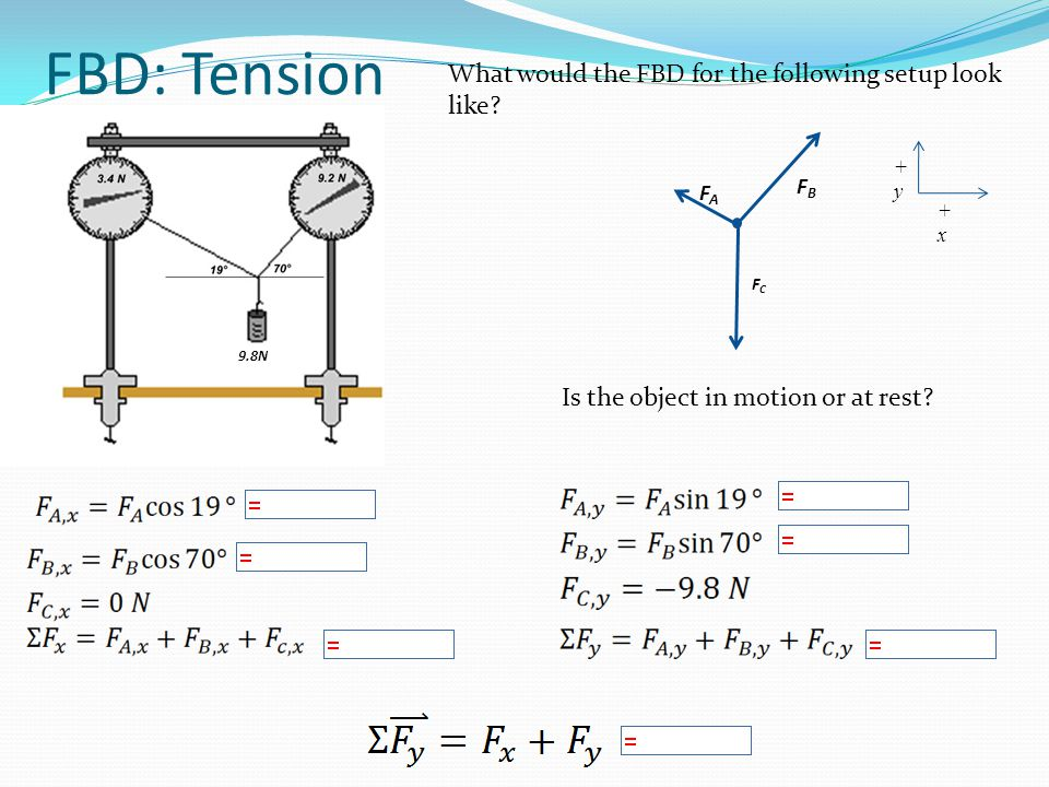 FBD: Tension What would the FBD for the following setup look like