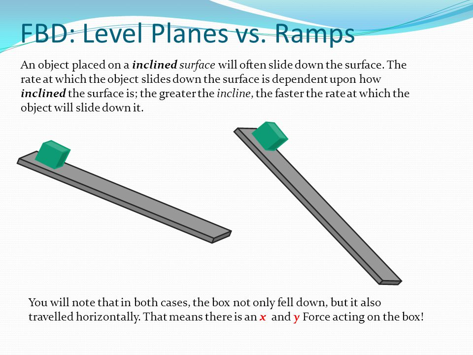 FBD: Level Planes vs. Ramps