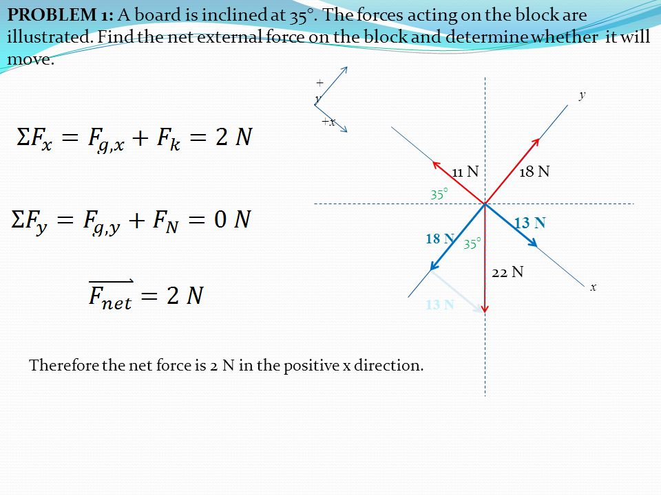 PROBLEM 1: A board is inclined at 35°
