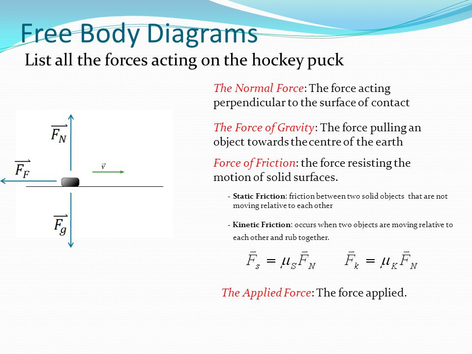 Free Body Diagrams List all the forces acting on the hockey puck