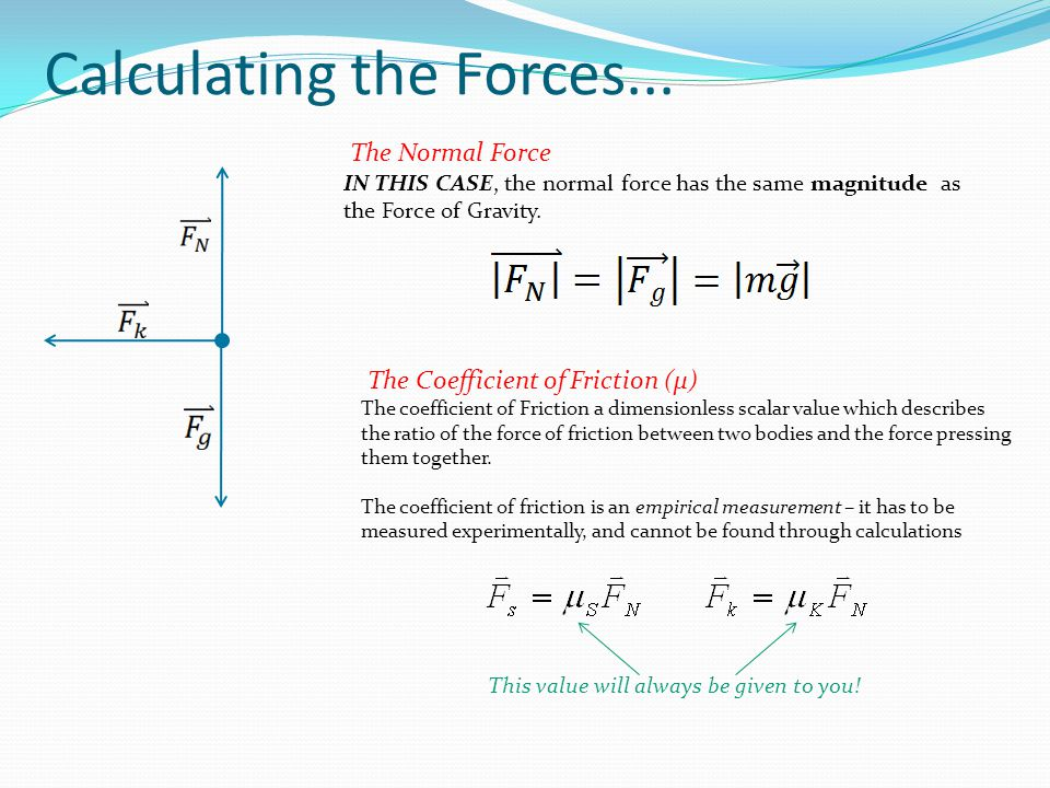 Calculating the Forces...