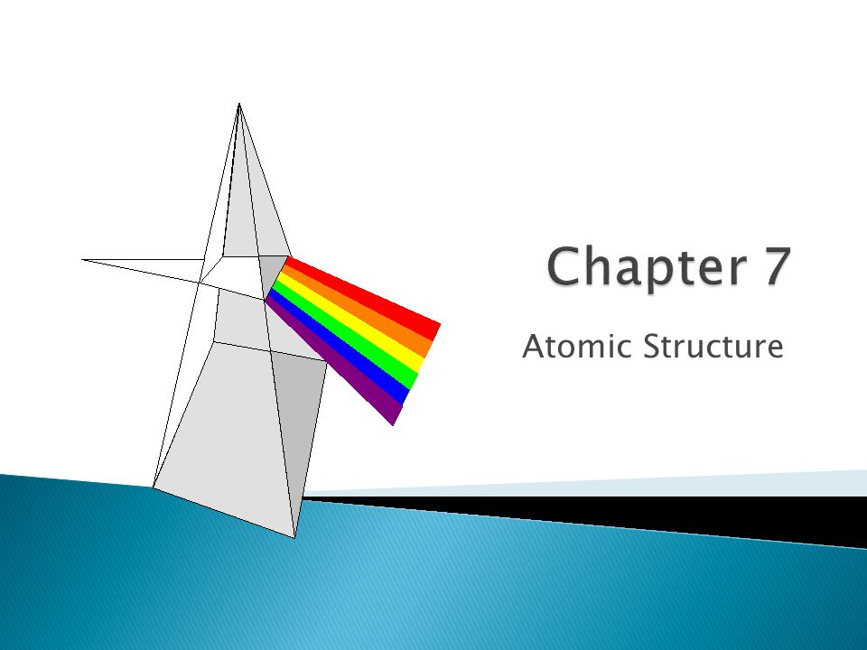 Chapter 7 Atomic Structure