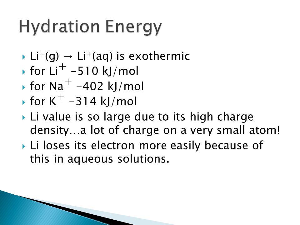 Hydration Energy Li+(g) → Li+(aq) is exothermic for Li+ -510 kJ/mol