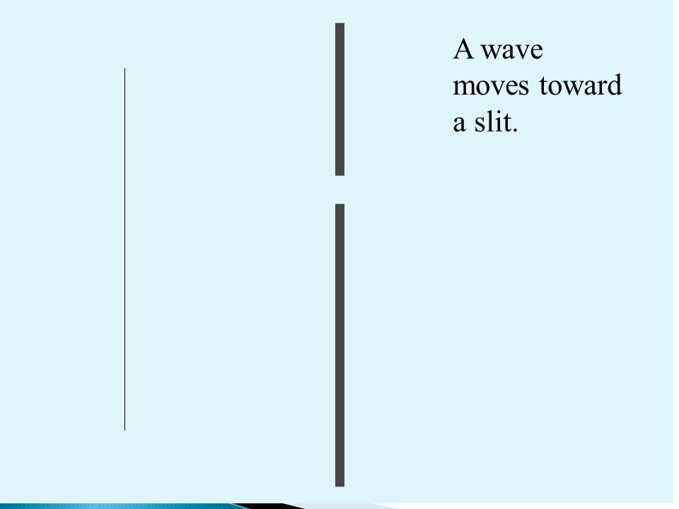 A wave moves toward a slit.