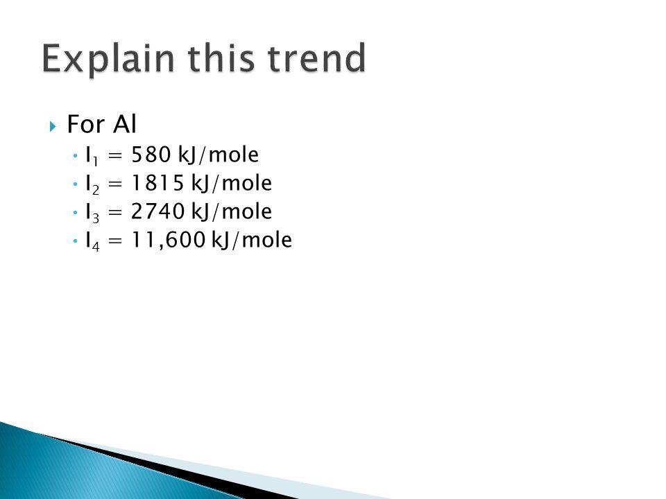 Explain this trend For Al I1 = 580 kJ/mole I2 = 1815 kJ/mole
