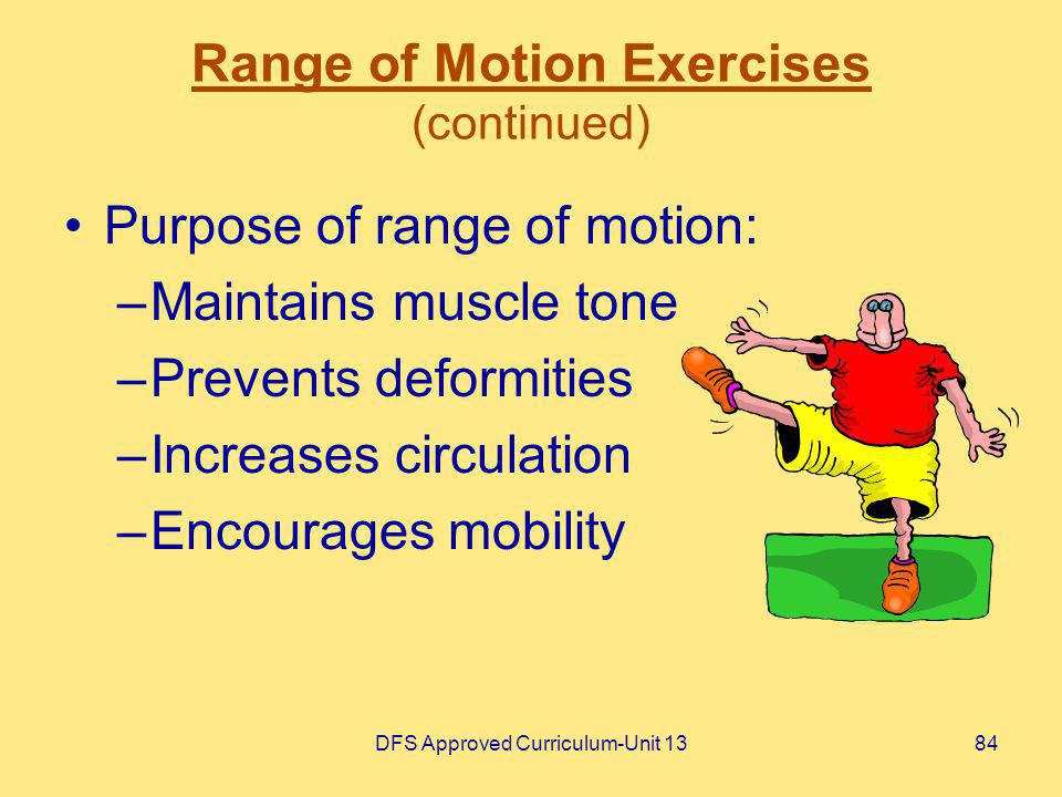 Range of Motion Exercises (continued)